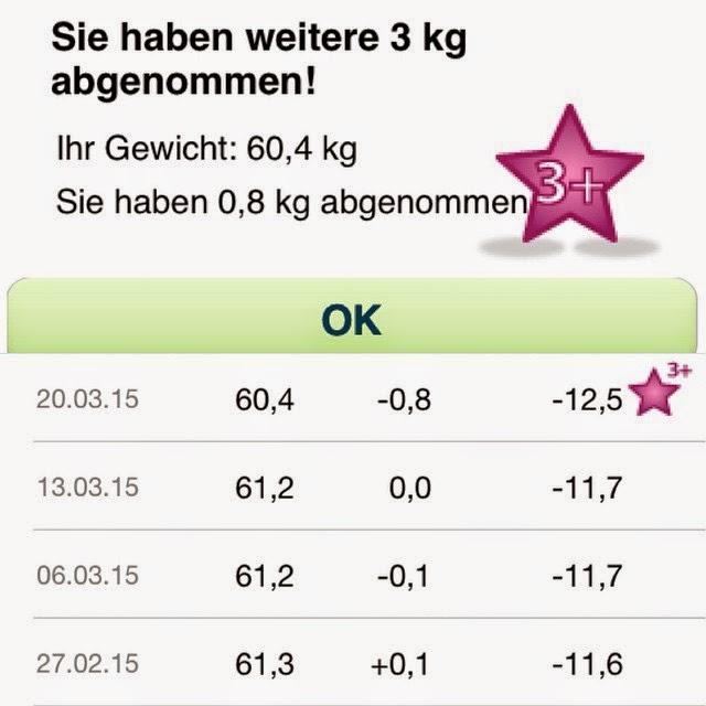 abnehmen mit weight watchers online erfahrungen